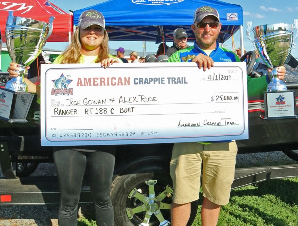 Alex Rude and Josh Gowan win a Ranger Boat worth $25,000 with the American Crappie Trail. Good paybacks are good incentives for fishermen who compete.